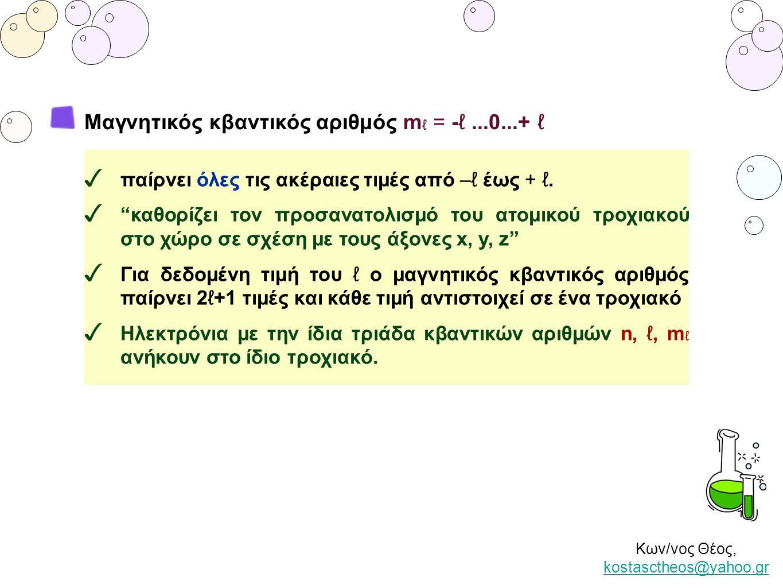 Κων/νος Θέος, kostasctheos@yahoo.gr kostasctheos@yahoo.gr Μαγνητικός κβαντικός αριθμός m ℓ = -ℓ...0...+ ℓ ✓ παίρνει όλες τις ακέραιες τιμές από –ℓ έως