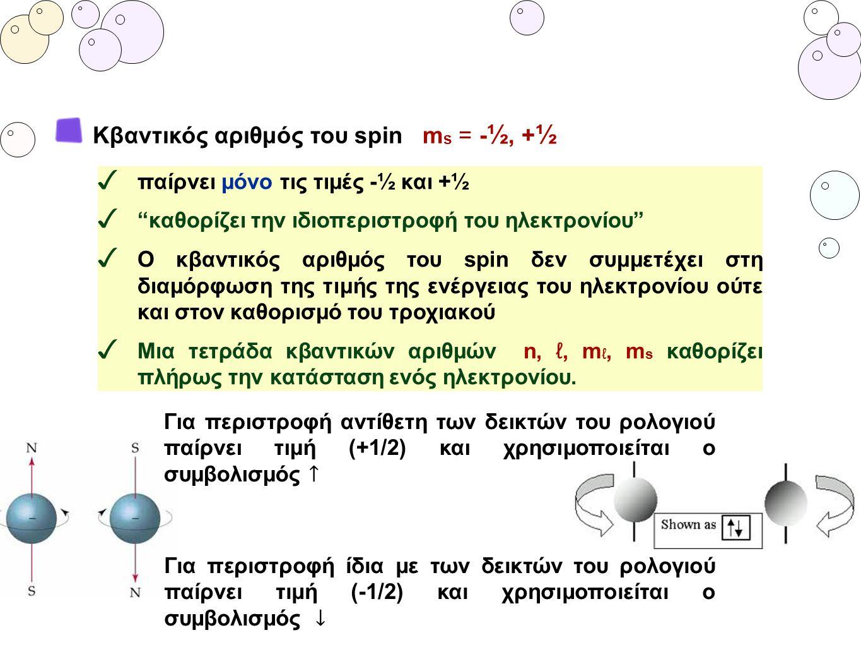 """Κβαντικός αριθμός του spin m s = - ½, + ½ ✓ παίρνει μόνο τις τιμές -½ και +½ ✓ """"καθορίζει την ιδιοπεριστροφή του ηλεκτρονίου"""" ✓ Ο κβαντικός αριθμός το"""