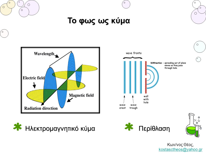 Κων/νος Θέος, kostasctheos@yahoo.gr kostasctheos@yahoo.gr Θεωρία των κβάντα H ηλεκτρομαγνητική ακτινοβολία, επομένως και το φως, εκπέμπεται - διαδίδεται - και απορροφάται σε ορισμένες ποσότητες που ονομάζονται κβάντα (quantum) ή φωτόνια.