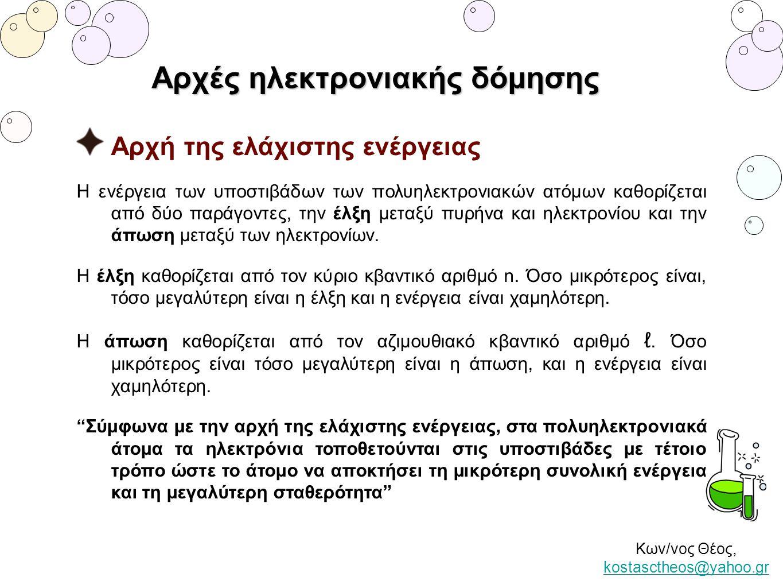 Κων/νος Θέος, kostasctheos@yahoo.gr kostasctheos@yahoo.gr Αρχές ηλεκτρονιακής δόμησης Αρχή της ελάχιστης ενέργειας Η ενέργεια των υποστιβάδων των πολυ