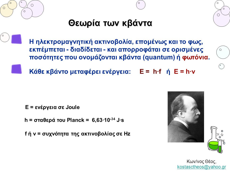 Κων/νος Θέος, kostasctheos@yahoo.gr kostasctheos@yahoo.gr Θεωρία των κβάντα H ηλεκτρομαγνητική ακτινοβολία, επομένως και το φως, εκπέμπεται - διαδίδετ