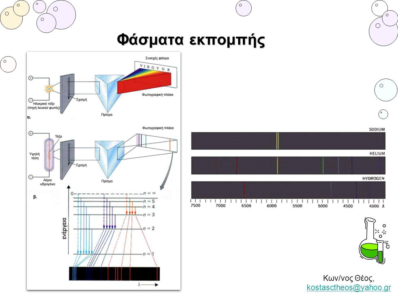 Κων/νος Θέος, kostasctheos@yahoo.gr kostasctheos@yahoo.gr Φάσματα εκπομπής των στοιχείων Κάθε χημικό στοιχείο σε κατάσταση διέγερσης εκπέμπει ακτινοβολία η οποία όταν αναλυθεί σε σχηματίζει μια σειρά από φωτεινές γραμμές που λέγονται φασματικές γραμμές.