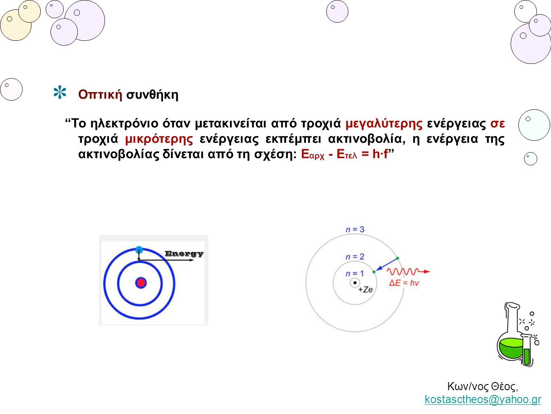 Κων/νος Θέος, kostasctheos@yahoo.gr kostasctheos@yahoo.gr Πλεονεκτήματα του ατομικού προτύπου του Bohr εξήγησε ικανοποιητικά το γραμμικό φάσμα εκπομπής του υδρογόνου και των ιόντων που έχουν μόνο ένα ηλεκτρόνιο (υδρογονοειδή ιόντα) κάθε φασματική γραμμή συσχετίζεται με μία καθορισμένη μετάπτωση του ηλεκτρονίου Μειονεκτήματα του ατομικού προτύπου του Bohr δεν ερμήνευσε τα φάσματα εκπομπής πολυπλοκότερων ατόμων (λόγω της αλληλεπίδρασης των ηλεκτρονίων) δεν ερμήνευσε το χημικό δεσμό Πλεονεκτήματα - Μειονεκτήματα