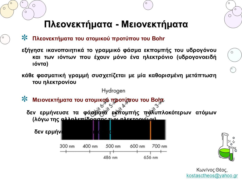 Κων/νος Θέος, kostasctheos@yahoo.gr kostasctheos@yahoo.gr Πλεονεκτήματα του ατομικού προτύπου του Bohr εξήγησε ικανοποιητικά το γραμμικό φάσμα εκπομπή