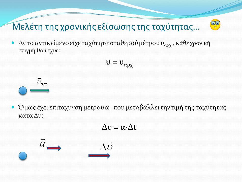 Μελέτη της χρονικής εξίσωσης της ταχύτητας… Αν το αντικείμενο είχε ταχύτητα σταθερού μέτρου υ αρχ, κ άθε χρονική στιγμή θα ίσχυε: υ = υ αρχ Όμως έχει επιτάχυνση μέτρου α, που μεταβάλλει την τιμή της ταχύτητας κατά Δυ: Δυ = α·Δt