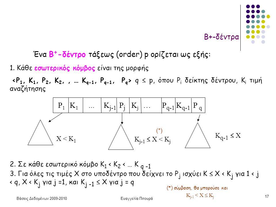 Βάσεις Δεδομένων 2009-2010Ευαγγελία Πιτουρά 17 Β+-δέντρα Ένα Β + -δέντρο τάξεως (order) p ορίζεται ως εξής: 1.