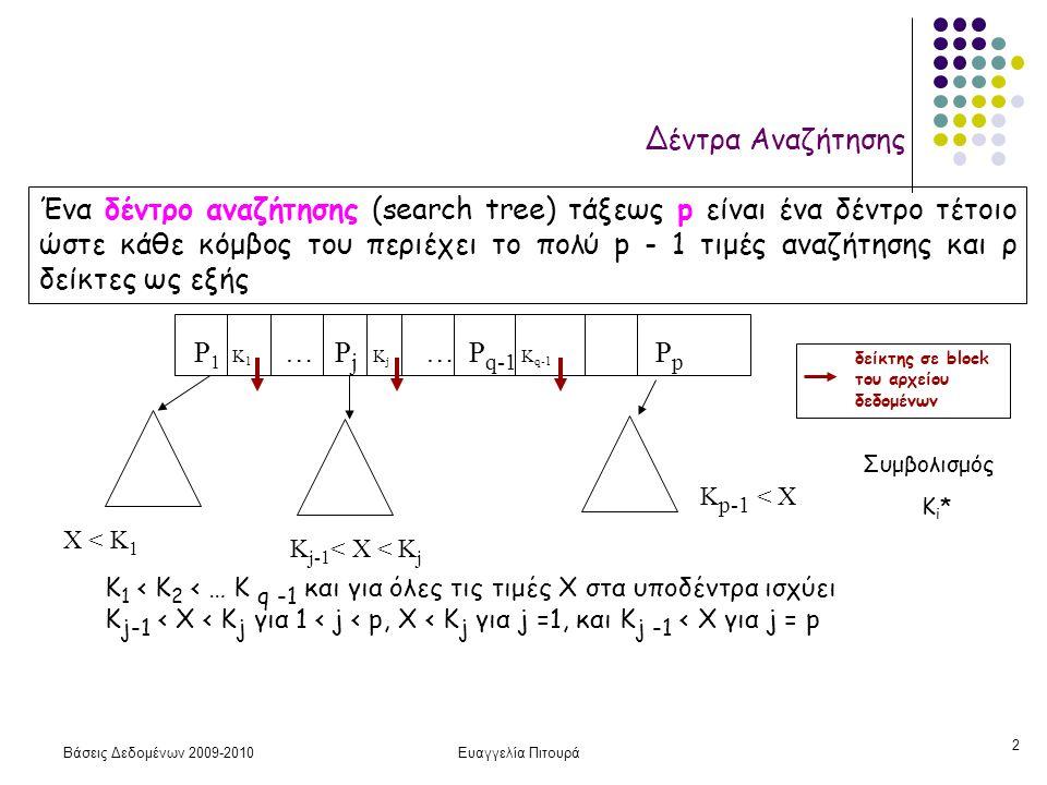 Βάσεις Δεδομένων 2009-2010Ευαγγελία Πιτουρά 2 Δέντρα Αναζήτησης Ένα δέντρο αναζήτησης (search tree) τάξεως p είναι ένα δέντρο τέτοιο ώστε κάθε κόμβος του περιέχει το πολύ p - 1 τιμές αναζήτησης και ρ δείκτες ως εξής Κ 1 < Κ 2 < … Κ q -1 και για όλες τις τιμές X στα υποδέντρα ισχύει Κ j-1 < X < K j για 1 < j < p, X < K j για j =1, και Κ j -1 < Χ για j = p P 1 K 1 … P j K j … P q-1 K q-1 P p X < K 1 K j-1 < X < K j K p-1 < X δείκτης σε block του αρχείου δεδομένων Συμβολισμός K i *