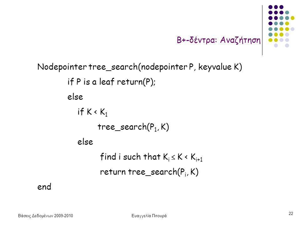 Βάσεις Δεδομένων 2009-2010Ευαγγελία Πιτουρά 22 Β+-δέντρα: Αναζήτηση Nodepointer tree_search(nodepointer P, keyvalue K) if P is a leaf return(P); else if K < K 1 tree_search(P 1, K) else find i such that K i  K < K i+1 return tree_search(P i, K) end