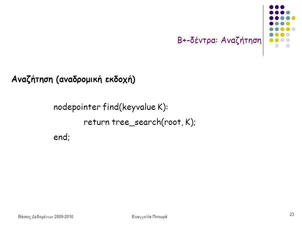 Βάσεις Δεδομένων 2009-2010Ευαγγελία Πιτουρά 23 Β+-δέντρα: Αναζήτηση Αναζήτηση (αναδρομική εκδοχή) nodepointer find(keyvalue K): return tree_search(root, K); end;