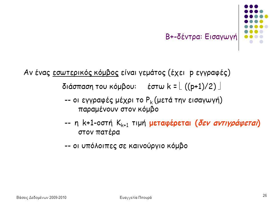 Βάσεις Δεδομένων 2009-2010Ευαγγελία Πιτουρά 26 Β+-δέντρα: Εισαγωγή Αν ένας εσωτερικός κόμβος είναι γεμάτος (έχει p εγγραφές) διάσπαση του κόμβου: έστω k =  ((p+1)/2)  -- οι εγγραφές μέχρι το P k (μετά την εισαγωγή) παραμένουν στον κόμβο -- η k+1-οστή K k+1 τιμή μεταφέρεται (δεν αντιγράφεται) στον πατέρα -- οι υπόλοιπες σε καινούργιο κόμβο