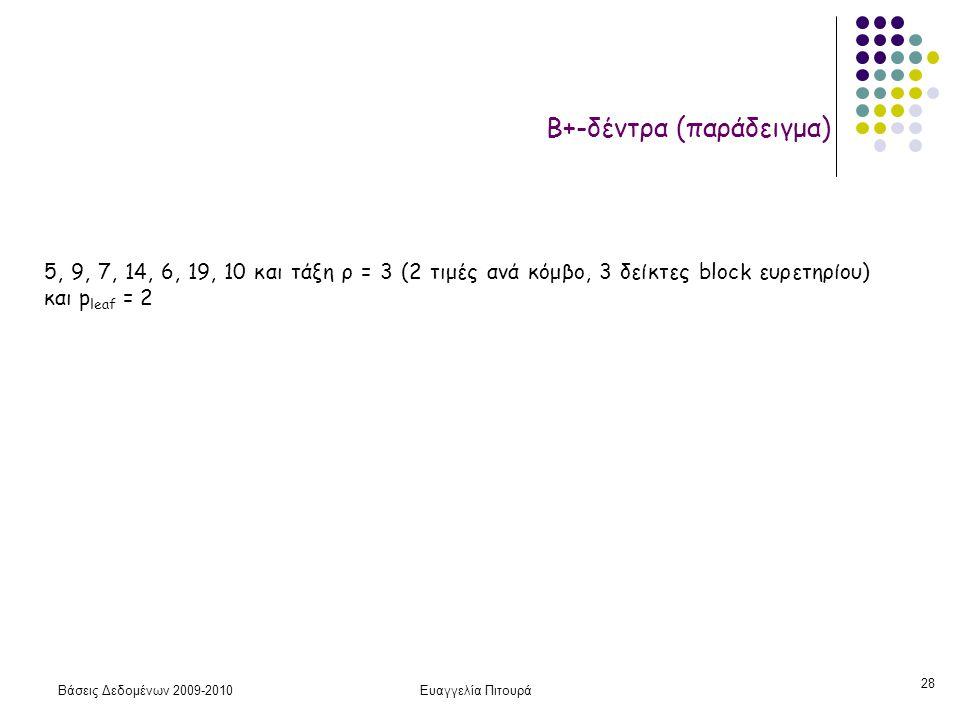 Βάσεις Δεδομένων 2009-2010Ευαγγελία Πιτουρά 28 Β+-δέντρα (παράδειγμα) 5, 9, 7, 14, 6, 19, 10 και τάξη ρ = 3 (2 τιμές ανά κόμβο, 3 δείκτες block ευρετηρίου) και p leaf = 2