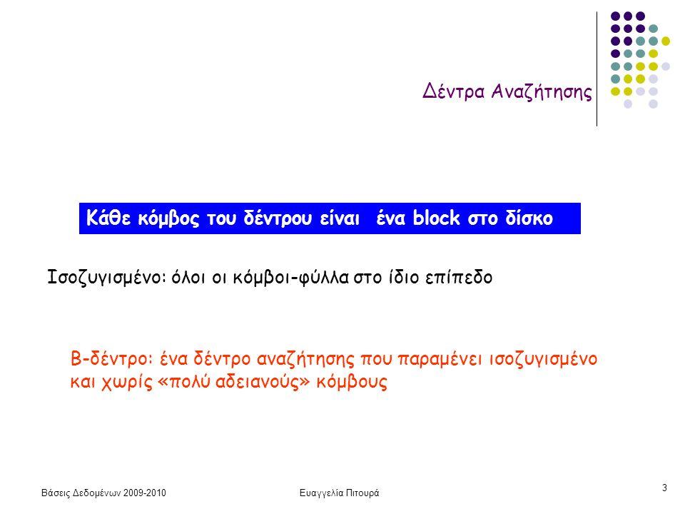 Βάσεις Δεδομένων 2009-2010Ευαγγελία Πιτουρά 3 Δέντρα Αναζήτησης Ισοζυγισμένο: όλοι οι κόμβοι-φύλλα στο ίδιο επίπεδο Β-δέντρο: ένα δέντρο αναζήτησης που παραμένει ισοζυγισμένο και χωρίς «πολύ αδειανούς» κόμβους Κάθε κόμβος του δέντρου είναι ένα block στο δίσκο