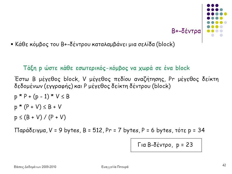 Βάσεις Δεδομένων 2009-2010Ευαγγελία Πιτουρά 42 Β+-δέντρα Τάξη p ώστε κάθε εσωτερικός-κόμβος να χωρά σε ένα block Έστω Β μέγεθος block, V μέγεθος πεδίου αναζήτησης, Pr μέγεθος δείκτη δεδομένων (εγγραφής) και P μέγεθος δείκτη δέντρου (block) p * P + (p - 1) * V  B p * (P + V)  B + V p  (B + V) / (P + V) Παράδειγμα, V = 9 bytes, B = 512, Pr = 7 bytes, P = 6 bytes, τότε p = 34 Για Β-δέντρο, p = 23  Κάθε κόμβος του B+-δέντρου καταλαμβάνει μια σελίδα (block)