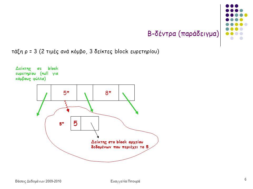 Βάσεις Δεδομένων 2009-2010Ευαγγελία Πιτουρά 6 Β-δέντρα (παράδειγμα) τάξη ρ = 3 (2 τιμές ανά κόμβο, 3 δείκτες block ευρετηρίου) Δείκτης σε block ευρετηρίου (null για κόμβους φύλλα) 5*5* 5* 5 Δείκτης στο block αρχείου δεδομένων που περιέχει το 5 8*