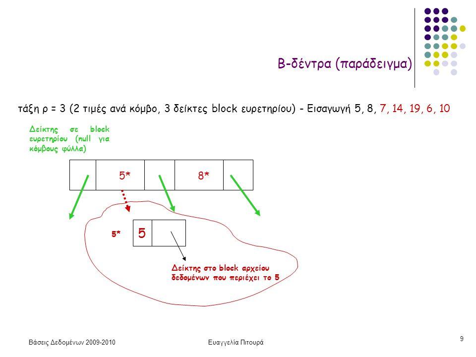 Βάσεις Δεδομένων 2009-2010Ευαγγελία Πιτουρά 9 Β-δέντρα (παράδειγμα) τάξη ρ = 3 (2 τιμές ανά κόμβο, 3 δείκτες block ευρετηρίου) - Εισαγωγή 5, 8, 7, 14, 19, 6, 10 Δείκτης σε block ευρετηρίου (null για κόμβους φύλλα) 5*5* 5* 5 Δείκτης στο block αρχείου δεδομένων που περιέχει το 5 8*