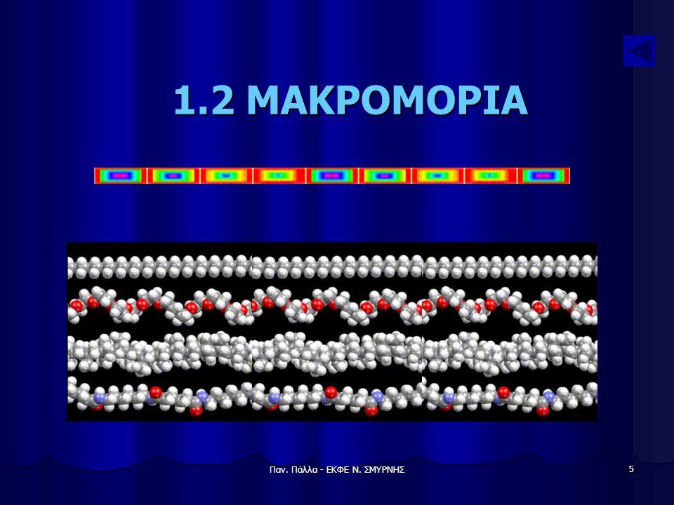 Παν. Πάλλα - ΕΚΦΕ Ν. ΣΜΥΡΝΗΣ 46 ΠΟΛΥΣΑΚΧΑΡΙΤΕΣ