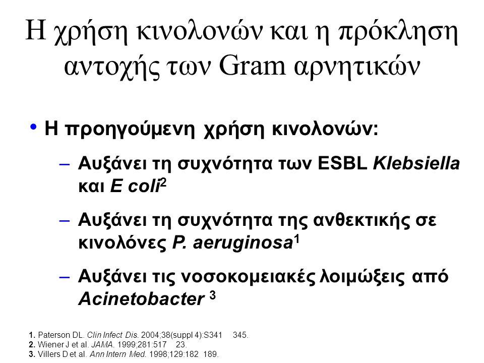 Η χρήση κινολονών και η πρόκληση αντοχής των Gram αρνητικών Η προηγούμενη χρήση κινολονών: –Αυξάνει τη συχνότητα των ESBL Klebsiella και E coli 2 –Αυξ