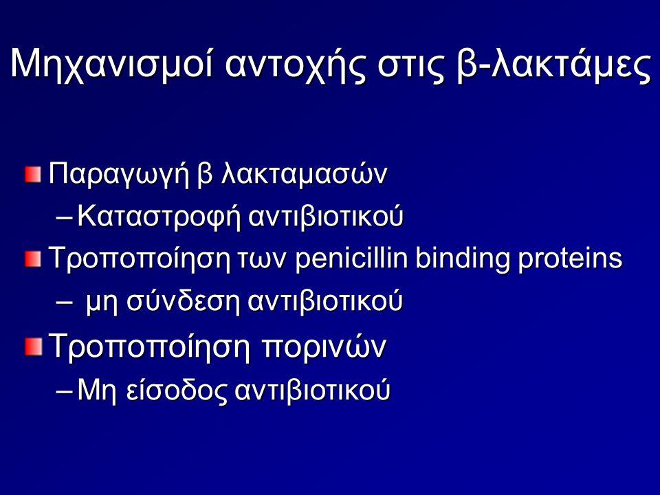 Μηχανισμοί αντοχής στις β-λακτάμες Παραγωγή β λακταμασών –Καταστροφή αντιβιοτικού Τροποποίηση των penicillin binding proteins – μη σύνδεση αντιβιοτικο