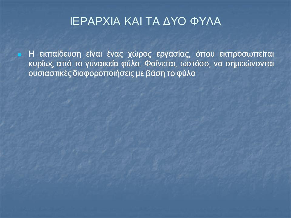 ΒΙΒΛΙΟΓΡΑΦΙΚΕΣ ΑΝΑΦΟΡΕΣ Ανδρέου Α.(1982).