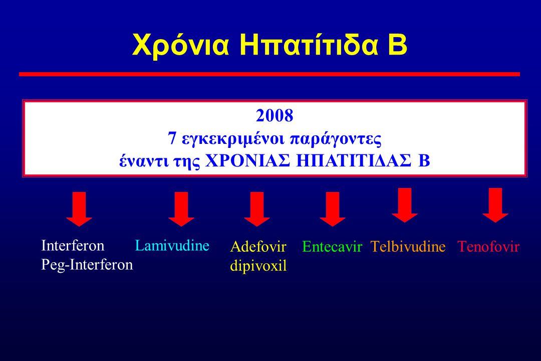 Interferon Peg-Interferon Lamivudine 2008 7 εγκεκριμένοι παράγοντες έναντι της ΧΡΟΝΙΑΣ ΗΠΑΤΙΤΙΔΑΣ Β Adefovir dipivoxil Χρόνια Ηπατίτιδα Β Entecavir Τelbivudine Τenofovir
