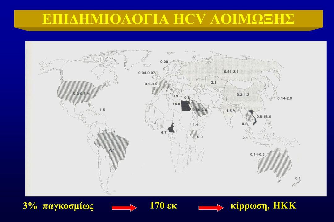 ΕΠΙΔΗΜΙΟΛΟΓΙΑ HCV ΛΟΙΜΩΞΗΣ 3% παγκοσμίως κίρρωση, ΗΚΚ 170 εκ