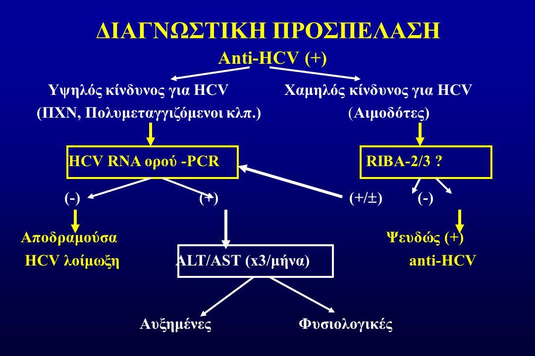 ΔΙΑΓΝΩΣΤΙΚΗ ΠΡΟΣΠΕΛΑΣΗ Anti-HCV (+) Υψηλός κίνδυνος για HCV Χαμηλός κίνδυνος για HCV (ΠΧΝ, Πολυμεταγγιζόμενοι κλπ.) (Αιμοδότες) HCV RNA ορού -PCR RIBA-2/3 .
