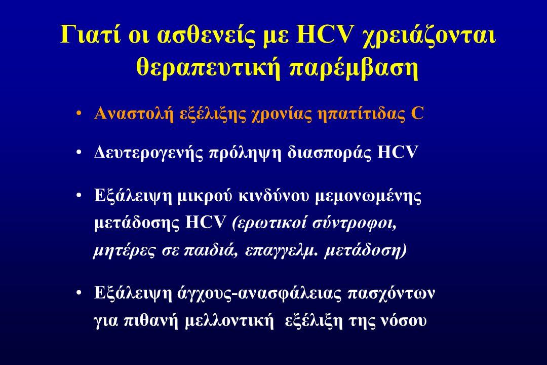 Γιατί οι ασθενείς με HCV χρειάζονται θεραπευτική παρέμβαση Aναστολή εξέλιξης χρονίας ηπατίτιδας C Δευτερογενής πρόληψη διασποράς HCV Εξάλειψη μικρού κινδύνου μεμονωμένης μετάδοσης HCV (ερωτικοί σύντροφοι, μητέρες σε παιδιά, επαγγελμ.
