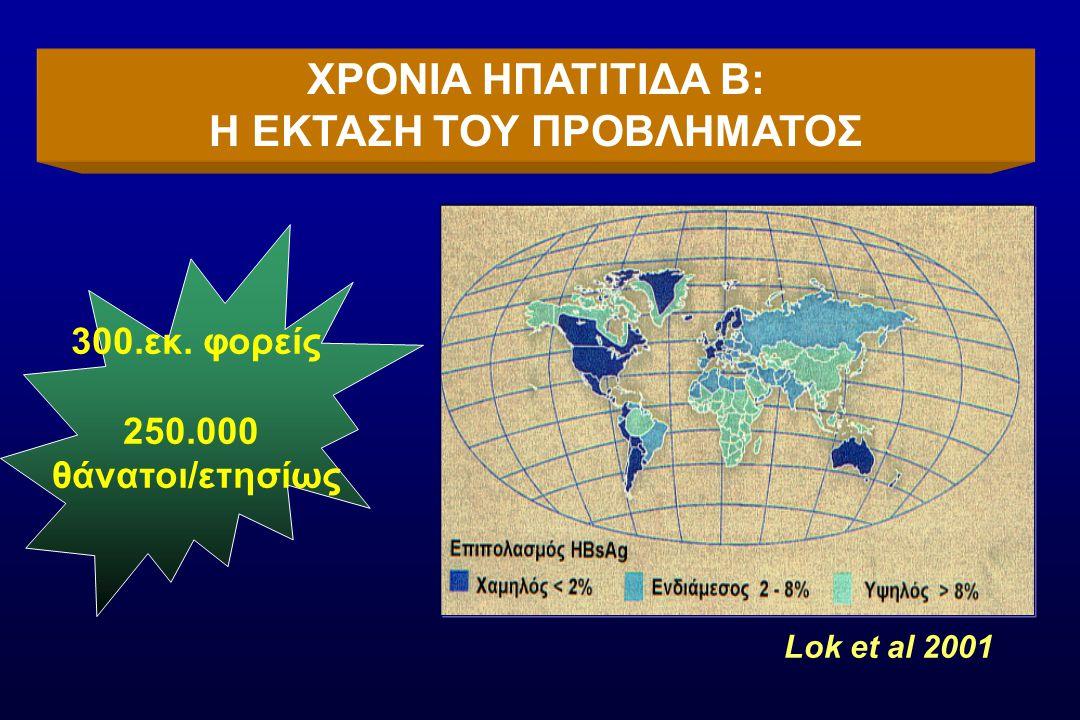 ΧΡΟΝΙΑ ΗΠΑΤΙΤΙΔΑ Β: Η ΕΚΤΑΣΗ ΤΟΥ ΠΡΟΒΛΗΜΑΤΟΣ Lok et al 2001 300.εκ. φορείς 250.000 θάνατοι/ετησίως