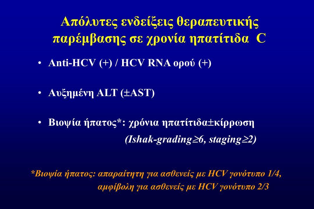 Απόλυτες ενδείξεις θεραπευτικής παρέμβασης σε χρονία ηπατίτιδα C Anti-ΗCV (+) / HCV RNA ορού (+) Αυξημένη ALT (  AST) Βιοψία ήπατος*: χρόνια ηπατίτιδα  κίρρωση (Ishak-grading  6, staging  2) *Βιοψία ήπατος: απαραίτητη για ασθενείς με HCV γονότυπο 1/4, αμφίβολη για ασθενείς με HCV γονότυπο 2/3