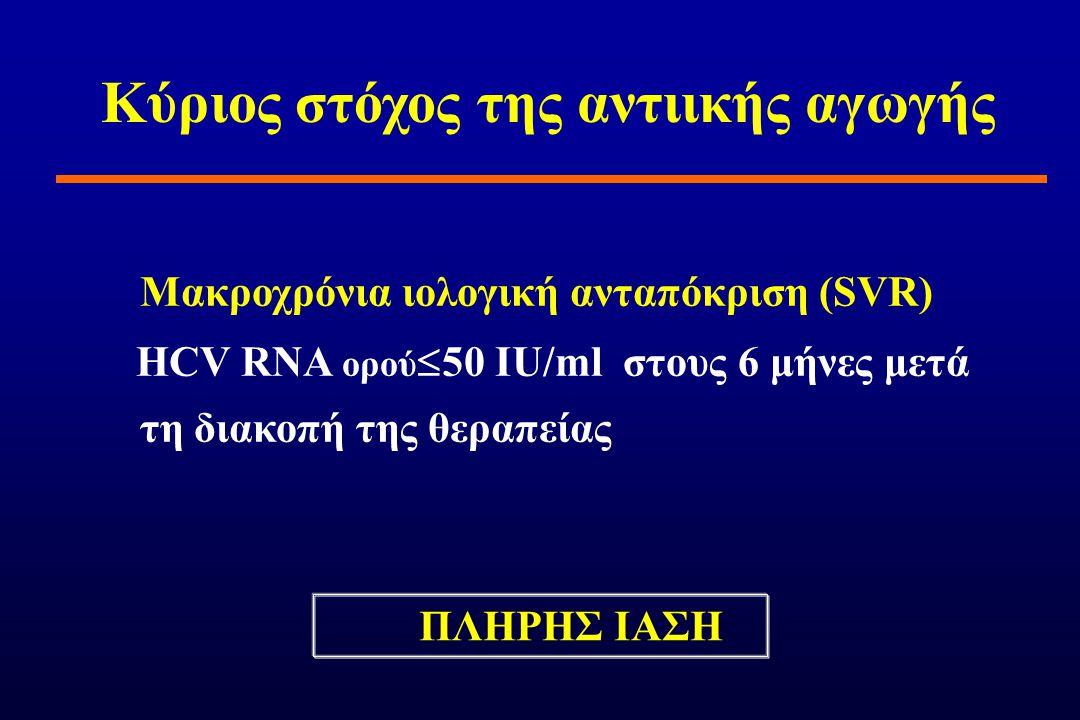 Κύριος στόχος της αντιικής αγωγής Μακροχρόνια ιολογική ανταπόκριση (SVR) HCV RNA ορού  50 IU/ml στους 6 μήνες μετά τη διακοπή της θεραπείας ΠΛΗΡΗΣ ΙΑΣΗ