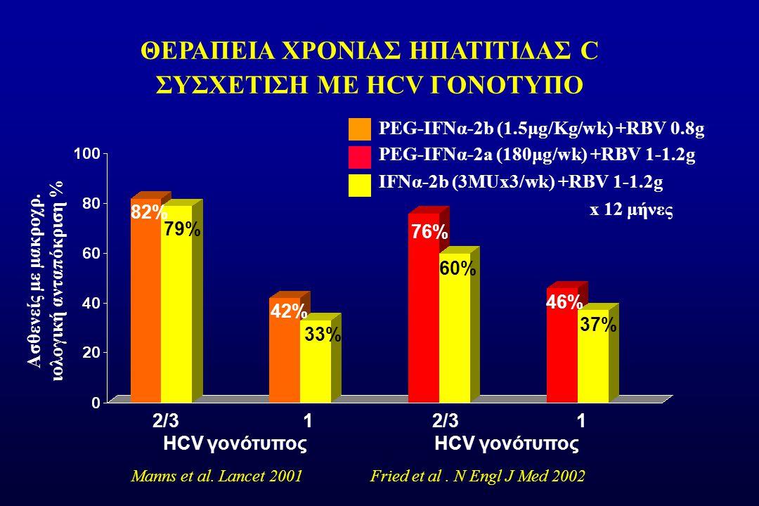 ΘΕΡΑΠΕΙΑ ΧΡΟΝΙΑΣ ΗΠΑΤΙΤΙΔΑΣ C ΣΥΣΧΕΤΙΣΗ ΜΕ HCV ΓΟΝΟΤΥΠΟ PEG-ΙFNα-2b (1.5μg/Kg/wk) +RBV 0.8g PEG-ΙFNα-2a (180μg/wk) +RBV 1-1.2g IFNα-2b (3MUx3/wk) +RBV 1-1.2g x 12 μήνες Ασθενείς με μακροχρ.