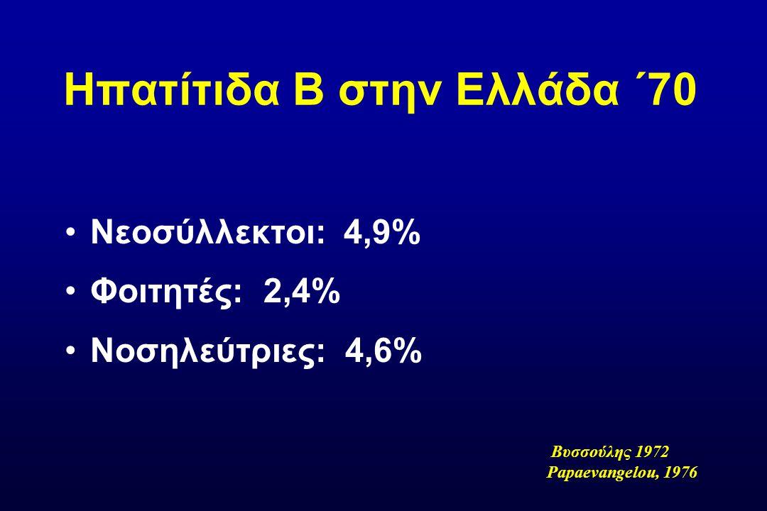 Hπατίτιδα Β σε αιμοδότες n=288.129(1991-1996) HBsAg (+) = 0,84%  >1995 Kyriakis, 2000 n=65.219(1992-1996) HBsAg (+) = 0,4%  σε νέους άνδρες Koulentaki, 1999