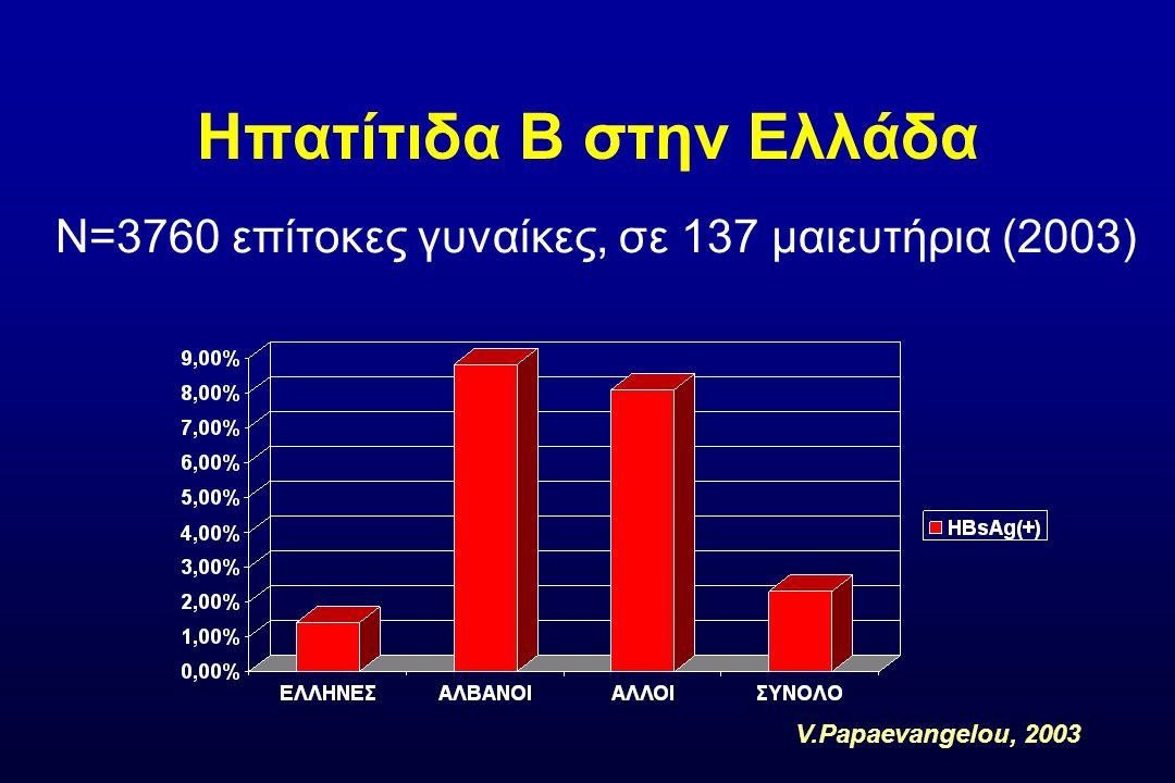 Ηπατίτιδα Β στην Ελλάδα N=3760 επίτοκες γυναίκες, σε 137 μαιευτήρια (2003) V.Papaevangelou, 2003