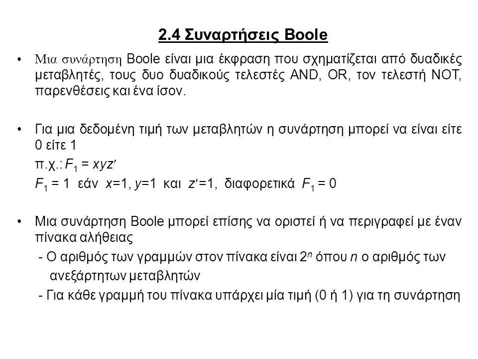2.4 Συναρτήσεις Boole Μια συνάρτηση Boole είναι μια έκφραση που σχηματίζεται από δυαδικές μεταβλητές, τους δυο δυαδικούς τελεστές AND, OR, τον τελεστή NOT, παρενθέσεις και ένα ίσον.