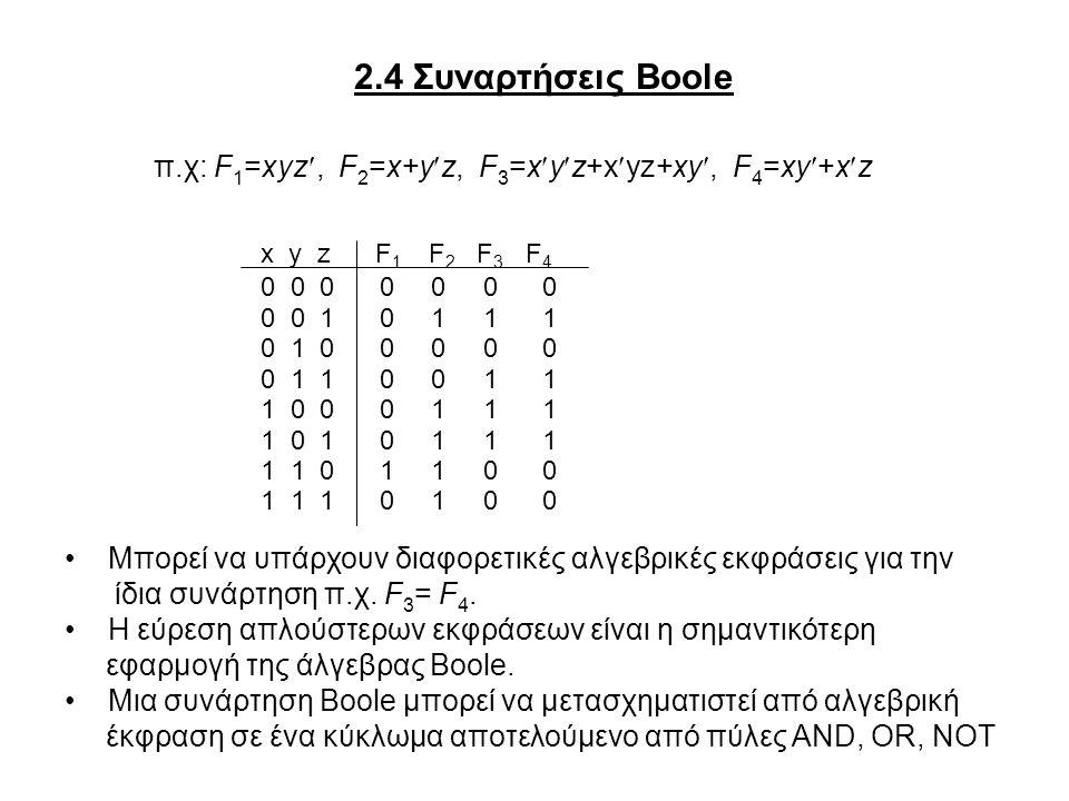 2.4 Συναρτήσεις Boole π.χ: F 1 =xyz, F 2 =x+yz, F 3 =xyz+xyz+xy, F 4 =xy+xz x y z F 1 F 2 F 3 F 4 0 0 0 0 0 0 0 0 0 1 0 1 1 1 0 1 0 0 0 0 0 0 1 1 0 0 1 1 1 0 0 0 1 1 1 1 0 1 0 1 1 1 1 1 0 1 1 0 0 1 1 1 0 1 0 0 Μπορεί να υπάρχουν διαφορετικές αλγεβρικές εκφράσεις για την ίδια συνάρτηση π.χ.