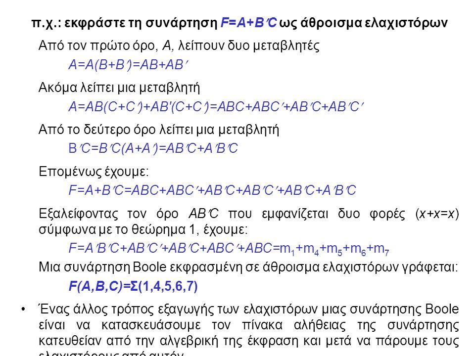 π.χ.: εκφράστε τη συνάρτηση F=A+BC ως άθροισμα ελαχιστόρων Από τον πρώτο όρο, Α, λείπουν δυο μεταβλητές Α=Α(Β+Β)=ΑΒ+ΑΒ Ακόμα λείπει μια μεταβλητή Α=ΑB(C+C)+AB′(C+C)=ABC+ABC+ABC+ABC Από το δεύτερο όρο λείπει μια μεταβλητή ΒC=BC(A+A)=ABC+ABC Επομένως έχουμε: F=A+BC=ABC+ABC+ABC+ABC+ABC+ABC Εξαλείφοντας τον όρο ABC που εμφανίζεται δυο φορές (x+x=x) σύμφωνα με το θεώρημα 1, έχουμε: F=ABC+ABC+ABC+ABC+ABC=m 1 +m 4 +m 5 +m 6 +m 7 Μια συνάρτηση Boole εκφρασμένη σε άθροισμα ελαχιστόρων γράφεται: F(A,B,C)=Σ(1,4,5,6,7) Ένας άλλος τρόπος εξαγωγής των ελαχιστόρων μιας συνάρτησης Boole είναι να κατασκευάσουμε τον πίνακα αλήθειας της συνάρτησης κατευθείαν από την αλγεβρική της έκφραση και μετά να πάρουμε τους ελαχιστόρους από αυτόν.