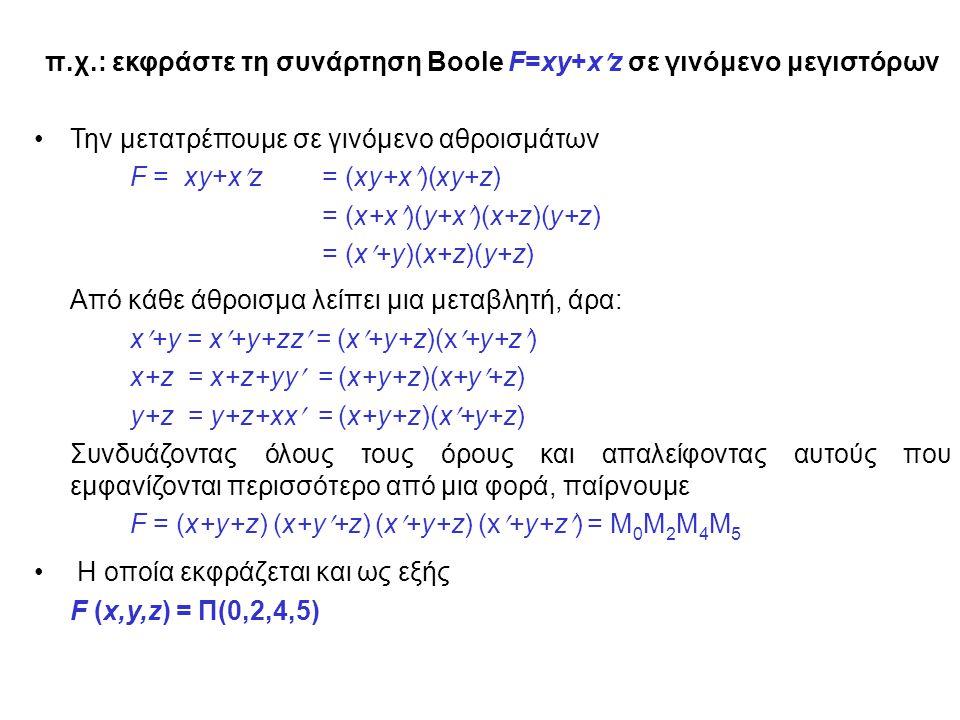 π.χ.: εκφράστε τη συνάρτηση Boole F=xy+xz σε γινόμενο μεγιστόρων Την μετατρέπουμε σε γινόμενο αθροισμάτων F = xy+xz = (xy+x)(xy+z) = (x+x)(y+x)(x+z)(y+z) = (x+y)(x+z)(y+z) Από κάθε άθροισμα λείπει μια μεταβλητή, άρα: x+y = x+y+zz = (x+y+z)(x+y+z) x+z = x+z+yy = (x+y+z)(x+y+z) y+z = y+z+xx = (x+y+z)(x+y+z) Συνδυάζοντας όλους τους όρους και απαλείφοντας αυτούς που εμφανίζονται περισσότερο από μια φορά, παίρνουμε F = (x+y+z) (x+y+z) (x+y+z) (x+y+z) = Μ 0 Μ 2 Μ 4 Μ 5 Η οποία εκφράζεται και ως εξής F (x,y,z) = Π(0,2,4,5)