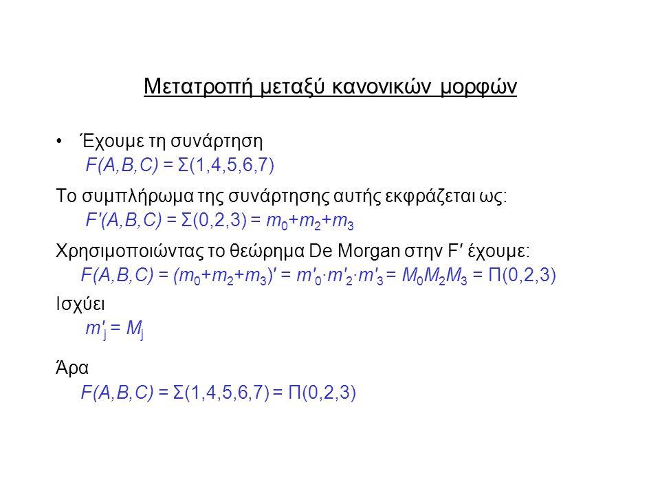 Μετατροπή μεταξύ κανονικών μορφών Έχουμε τη συνάρτηση F(A,B,C) = Σ(1,4,5,6,7) Το συμπλήρωμα της συνάρτησης αυτής εκφράζεται ως: F′(A,B,C) = Σ(0,2,3) = m 0 +m 2 +m 3 Χρησιμοποιώντας το θεώρημα De Morgan στην F′ έχουμε: F(A,B,C) = (m 0 +m 2 +m 3 )′ = m′ 0 ∙m′ 2 ∙m′ 3 = Μ 0 Μ 2 Μ 3 = Π(0,2,3) Ισχύει m′ j = Μ j Άρα F(A,B,C) = Σ(1,4,5,6,7) = Π(0,2,3)