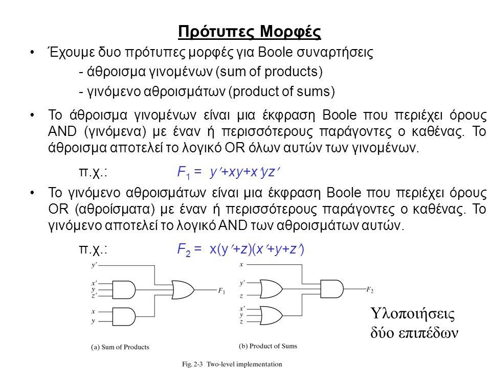 Πρότυπες Μορφές Έχουμε δυο πρότυπες μορφές για Boole συναρτήσεις - άθροισμα γινομένων (sum of products) - γινόμενο αθροισμάτων (product of sums) Το άθροισμα γινομένων είναι μια έκφραση Boole που περιέχει όρους AND (γινόμενα) με έναν ή περισσότερους παράγοντες ο καθένας.