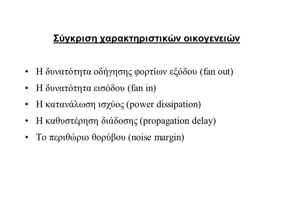 Σύγκριση χαρακτηριστικών οικογενειών Η δυνατότητα οδήγησης φορτίων εξόδου (fan out) Η δυνατότητα εισόδου (fan in) Η κατανάλωση ισχύος (power dissipation) Η καθυστέρηση διάδοσης (propagation delay) Το περιθώριο θορύβου (noise margin)