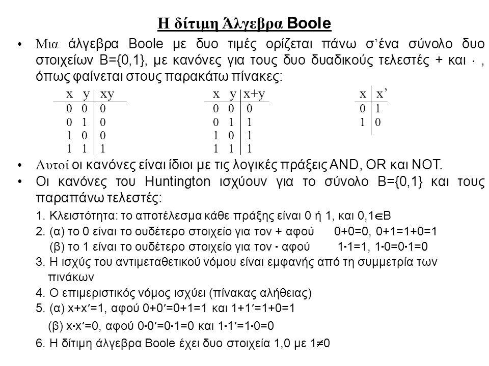 Η δίτιμη Άλγεβρα Boole Μια άλγεβρα Boole με δυο τιμές ορίζεται πάνω σ ' ένα σύνολο δυο στοιχείων Β={0,1}, με κανόνες για τους δυο δυαδικούς τελεστές + και , όπως φαίνεται στους παρακάτω πίνακες: x y xyx y x+yx x' 0 0 0 0 0 00 1 0 1 00 1 11 0 1 0 0 1 0 1 1 1 11 1 1 Αυτοί οι κανόνες είναι ίδιοι με τις λογικές πράξεις AND, OR και NOT.