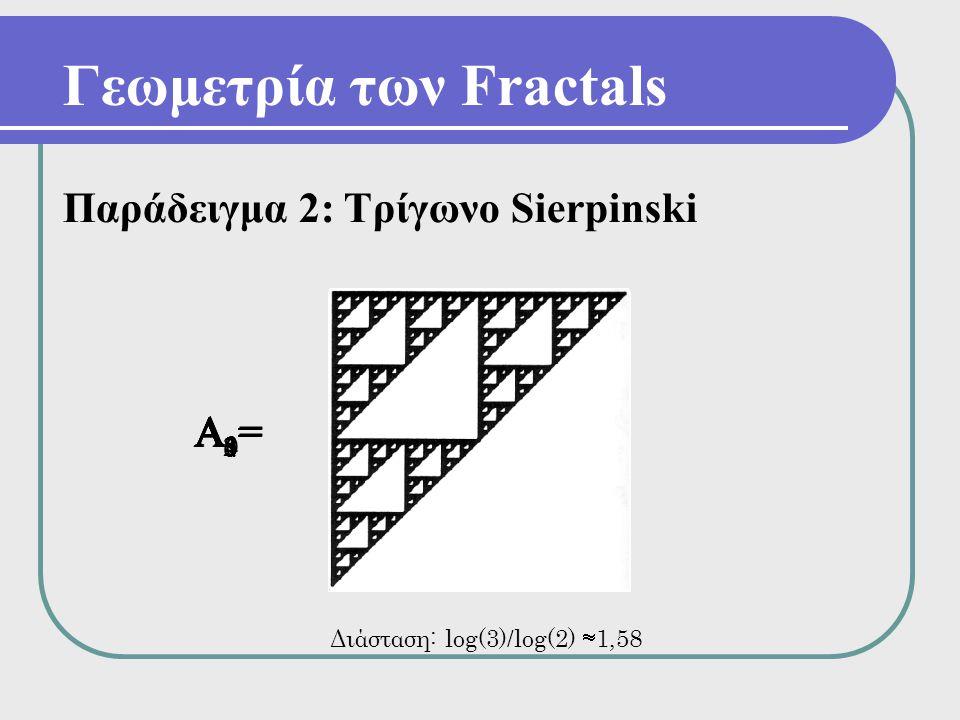 Γεωμετρία των Fractals Παράδειγμα 2: Τρίγωνο Sierpinski Α0=Α0= Α1=Α1= Α2=Α2= Α3=Α3= Α4=Α4= Α5=Α5= Α6=Α6=Α7=Α7= Α8=Α8= Διάσταση: log(3)/log(2)  1,58