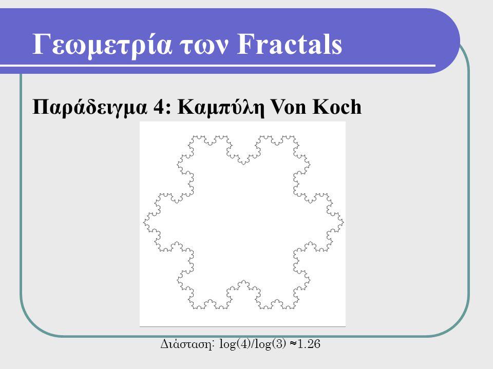 Γεωμετρία των Fractals Παράδειγμα 4: Καμπύλη Von Koch Διάσταση: log(4)/log(3)  1.26