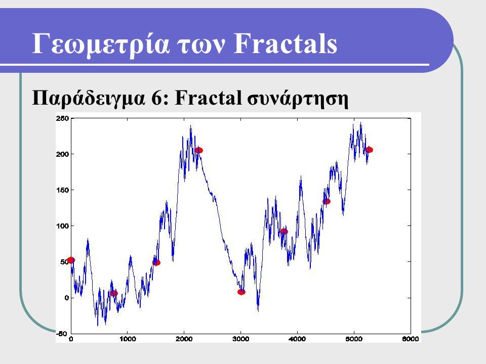 Γεωμετρία των Fractals Παράδειγμα 6: Fractal συνάρτηση