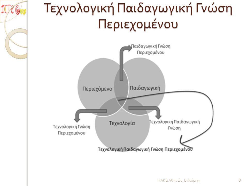 Βασικές παιδαγωγικές προσεγγίσεις και ο ρόλος των ΤΠΕ Γενικό μέρος με άλλες ειδικότητες ◦ 20 ώρες μόνο για ΠΕ 19 ΠΑΚΕ Αθηνών, Β.