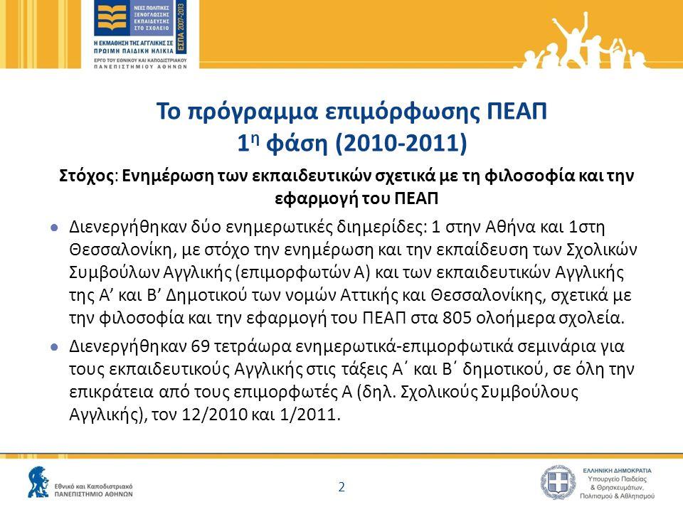 Το πρόγραμμα επιμόρφωσης ΠΕΑΠ 1 η φάση (2010-2011) Στόχος: Ενημέρωση των εκπαιδευτικών σχετικά με τη φιλοσοφία και την εφαρμογή του ΠΕΑΠ ● Διενεργήθηκαν δύο ενημερωτικές διημερίδες: 1 στην Αθήνα και 1στη Θεσσαλονίκη, με στόχο την ενημέρωση και την εκπαίδευση των Σχολικών Συμβούλων Αγγλικής (επιμορφωτών Α) και των εκπαιδευτικών Αγγλικής της Α' και Β' Δημοτικού των νομών Αττικής και Θεσσαλονίκης, σχετικά με την φιλοσοφία και την εφαρμογή του ΠΕΑΠ στα 805 ολοήμερα σχολεία.