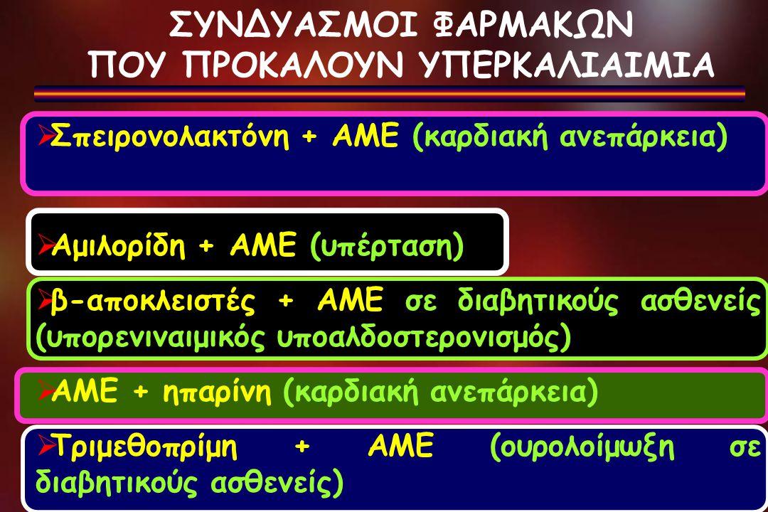  Σπειρονολακτόνη + ΑΜΕ (καρδιακή ανεπάρκεια)  Αμιλορίδη + ΑΜΕ (υπέρταση)  β-αποκλειστές + ΑΜΕ σε διαβητικούς ασθενείς (υπορενιναιμικός υποαλδοστερο