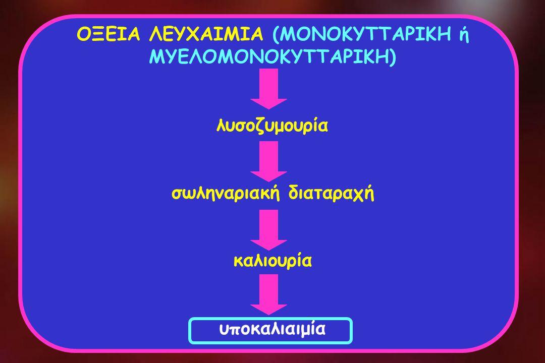 ΟΞΕΙΑ ΛΕΥΧΑΙΜΙΑ (ΜΟΝΟΚΥΤΤΑΡΙΚΗ ή ΜΥΕΛΟΜΟΝΟΚΥΤΤΑΡΙΚΗ) λυσοζυμουρία σωληναριακή διαταραχή καλιουρία υποκαλιαιμία