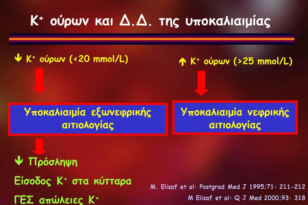 Κ + ούρων και Δ.Δ. της υποκαλιαιμίας  Κ + ούρων (<20 mmοl/L)  Πρόσληψη Είσοδος Κ + στα κύτταρα ΓΕΣ απώλειες Κ +  Κ + ούρων (>25 mmol/L) Υποκαλιαιμί