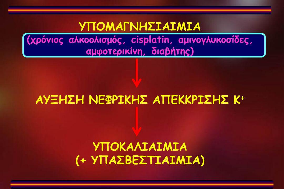 ΥΠΟΜΑΓΝΗΣΙΑΙΜΙΑ (χρόνιος αλκοολισμός, cisplatin, αμινογλυκοσίδες, αμφοτερικίνη, διαβήτης) ΑΥΞΗΣΗ ΝΕΦΡΙΚΗΣ ΑΠΕΚΚΡΙΣΗΣ Κ + ΥΠΟΚΑΛΙΑΙΜΙΑ (+ ΥΠΑΣΒΕΣΤΙΑΙΜΙ
